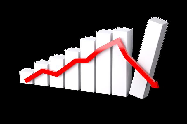 graf značící pád